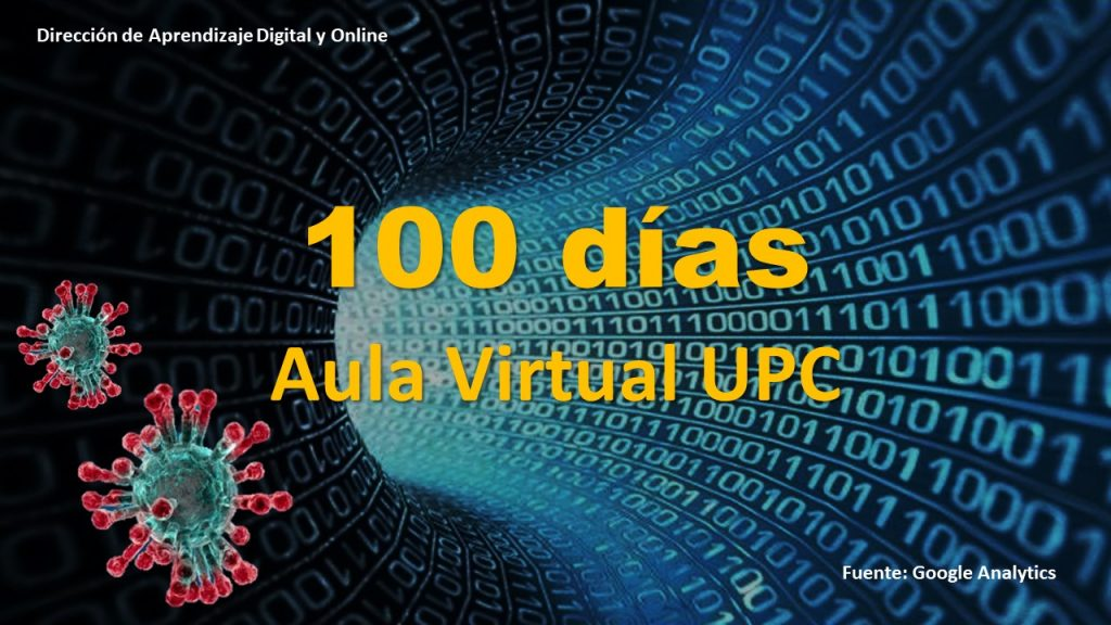 100 días Aula Virtual UPC